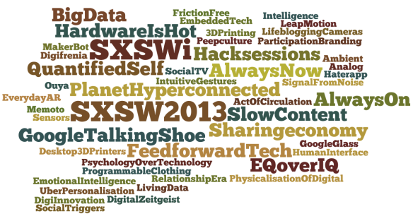 SXSW Interactive 2013 Wordle
